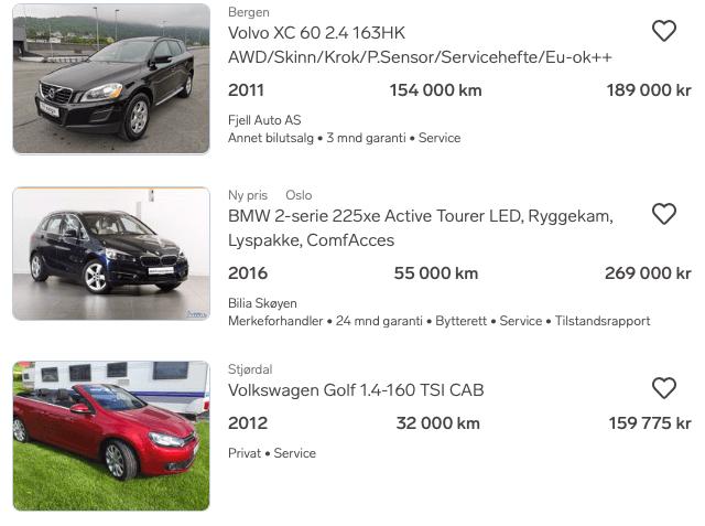 tseny na avtomobili v norvegii